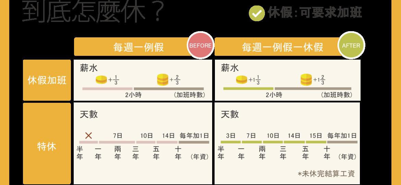 一例一休-01 (1)