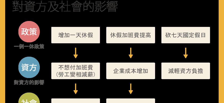 一例一休-05 (1)